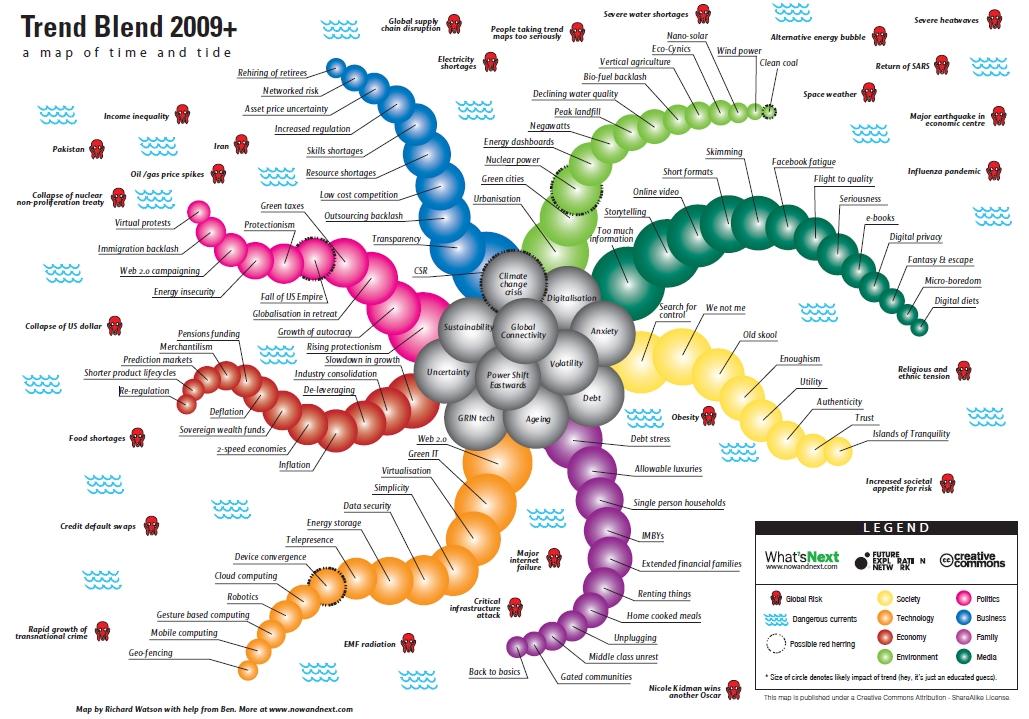Subway Map 2009.Hugo E Martin S Blog Nowandnext Com Trend Blend Map 2009